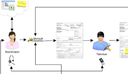 SUBART_workflow